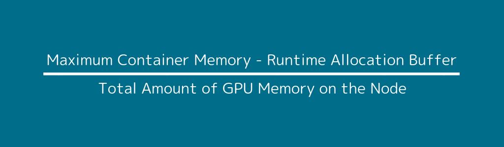 Peak Memory Usage Calculator