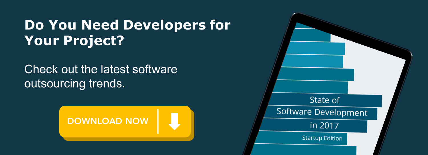 State of Software Develoopment Report